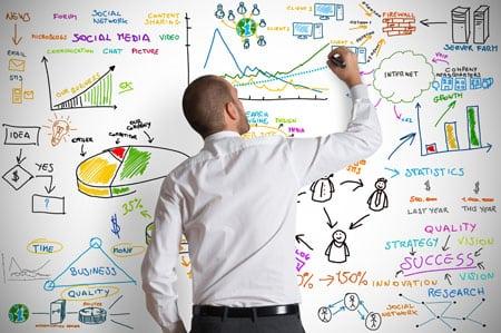 Направления оценки эффективности инновационной деятельности